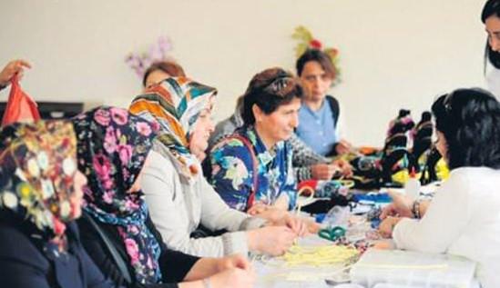 Ev Hanımlarına Mikro Kredi Veren Kuruluşlar 2021
