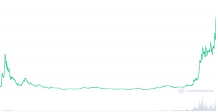 Ada Coin Neden Yükseliyor? 2021 Ada Coin Geleceği