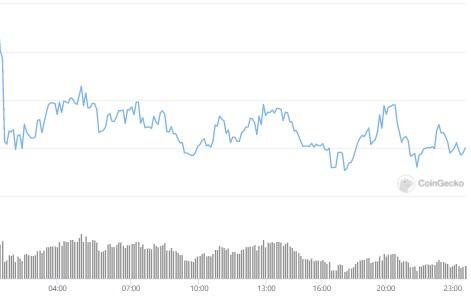 Starbase Coin Geleceği 2021 Starbase Coin Nereden Alınır?
